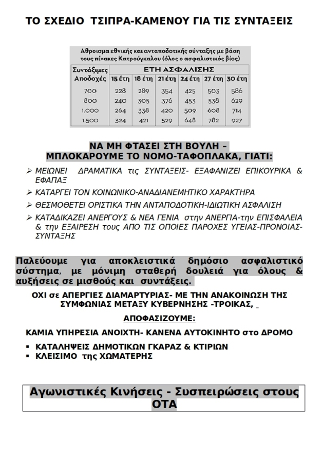 ΑΦΙΣΣΑ ΑΣΦΑΛΙΣΤΙΚΟ ΑΚΙΣ ΟΤΑ